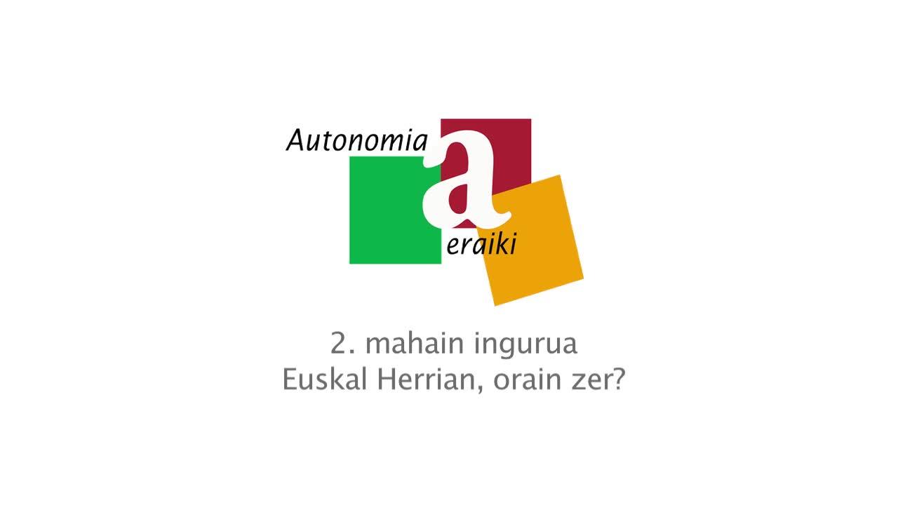 Autodeterminazio eskubidea Euskal Herrian